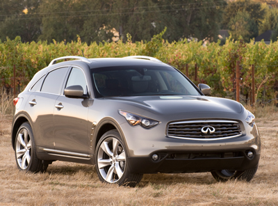 like infiniti cars with very specs for infinity milage site en low dubai gcc sale new uae